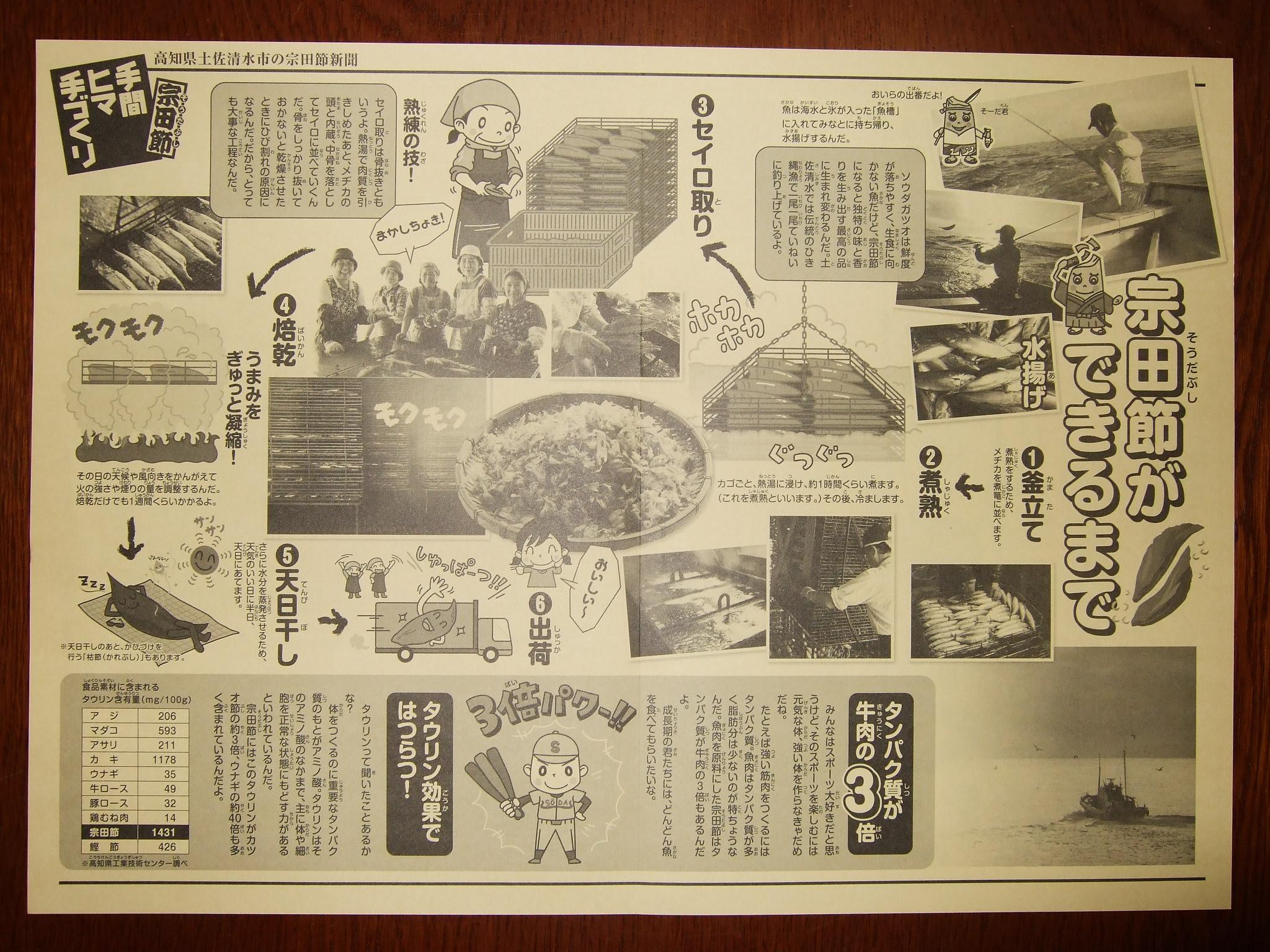 宗田節の新聞二面